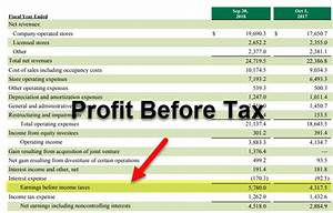 What Is The Amortization Formula Profit Before Tax Formula Examples How To Calculate Pbt