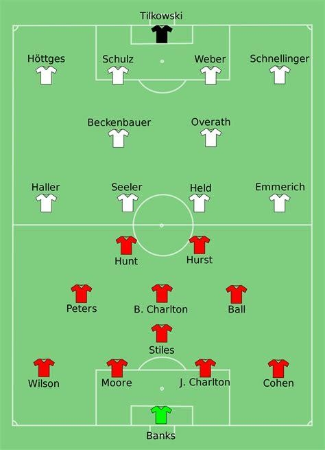 Barcelona Vs Arsenal 2006 Lineups
