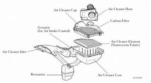 Air Intake System Of Automobile