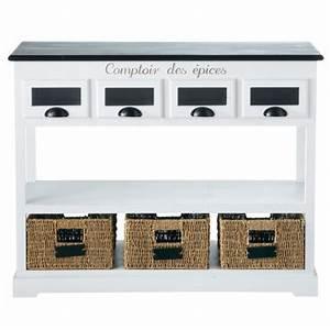 Console De Cuisine : petite console pour cuisine ~ Teatrodelosmanantiales.com Idées de Décoration