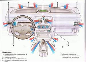 Manuales De Mec U00e1nica Y Taller  Renault Twingo Manual De Usuario  571857