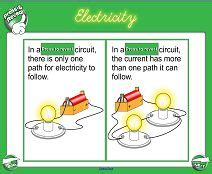 grade science electricity  magnetism