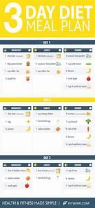 dieet slim