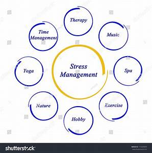 Diagram Stress Management Stock Illustration 115429699