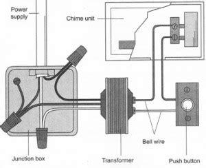 check  doorbell transformer