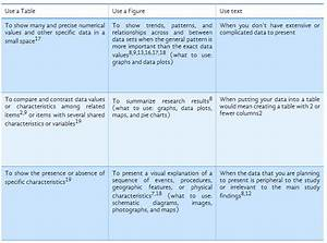 Key points of an essay