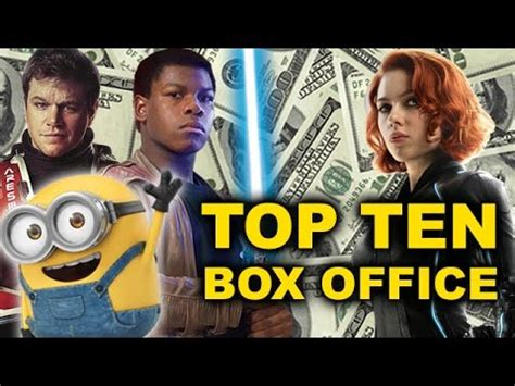 Top Ten Movies Of 2015 Box Office  Beyond The Trailer