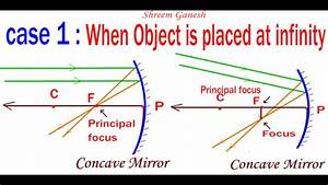 Ray Diagrams   When An Object Is Placed Opposite To A