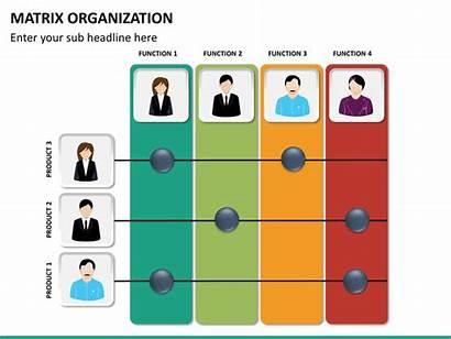 Matrix Organization Definition Ppt Powerpoint Commerce Sketchbubble