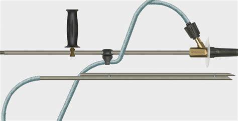kit sablage karcher comment fonctionne un nettoyeur haute pression hp concept
