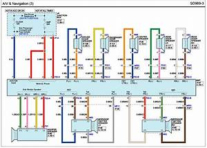 Speaker Cable Colors  U2013 Car Speakers  Audio System