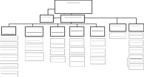 blank organizational chart cumberland college