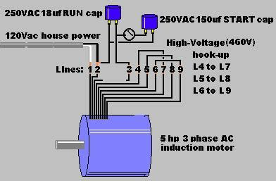 Weg Single Phase Capacitor Motor Wiring Diagram by Weg Single Phase Motor Wiring Diagram Wiring Diagram