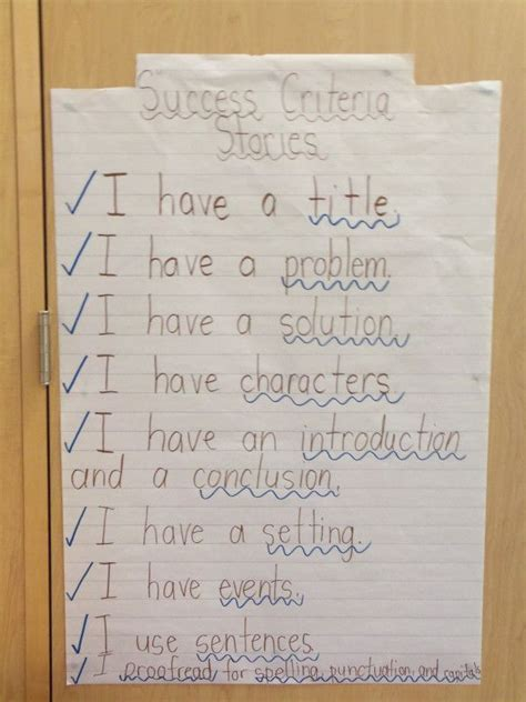 formal letter writing ks success criteria success