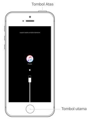 Lupa Password iPhone atau iPad ? Ini yang Harus Dilakukan