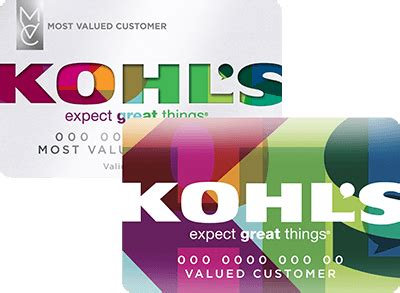 The kohl's charge card has relatively flexible credit requirements, with what does in good standing mean? Kohls Charge   Kohl's