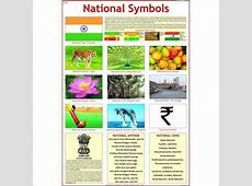 National Symbols Teaching Charts at Rs 150 pieces