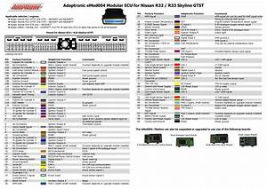 Emod004 Downloads  R32  R33 And R34 Gtr Skylines And The