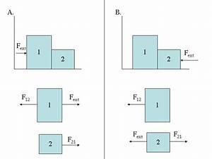 Problem 3 10