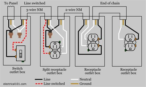 Split Recepticle Wiring Electrical