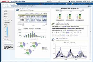 Introducing Oracle Business Intelligence Enterprise ...
