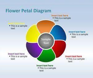 Five Petal Flower Template Free Petals Powerpoint Templates Free Ppt Powerpoint