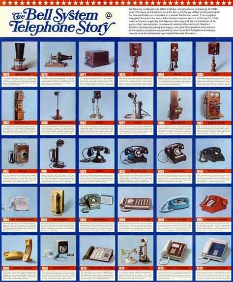 history of phones telephone prop agenda