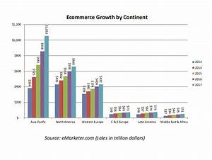 How online marketplace drives e-commerce growth in Nigeria ...