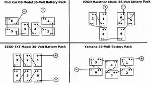 Star Golf Cart 36 Volt Wiring Diagram