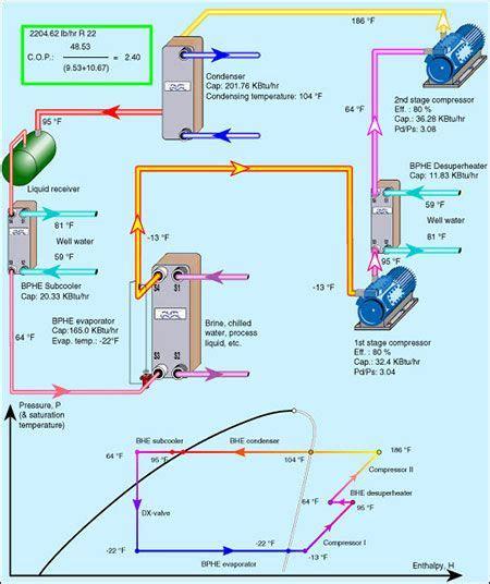 refrigeration refrigeration and aiconditioning in 2019 refrigeration air conditioning