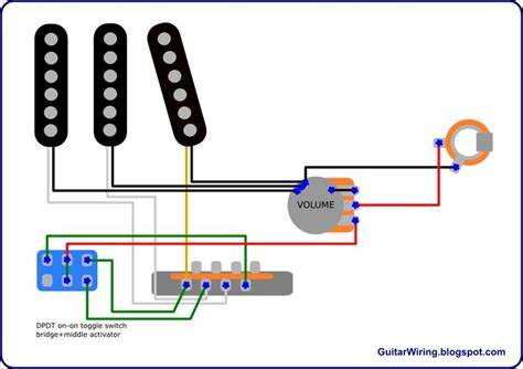 88 best about guitar wiring