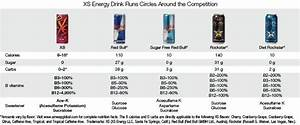 Xs Energy Drink Runs Circles Around the Competition ...