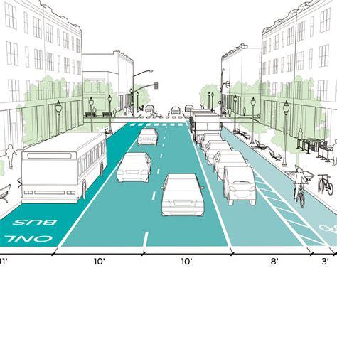 lane width national association  city transportation