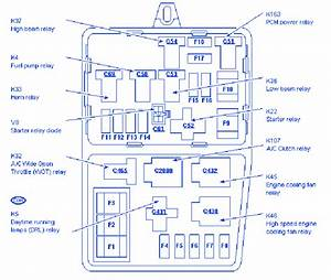Ford Pace Arrow 7500 1994 Fuse Box  Block Circuit Breaker Diagram  U00bb Carfusebox