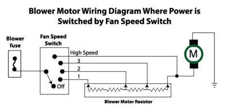 1996 Ford Mustang Blower Resistor Wiring Diagram by Blower Motor Doesn T Work Ricks Free Auto Repair Advice