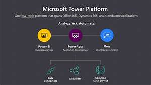 What Is The Microsoft Power Platform