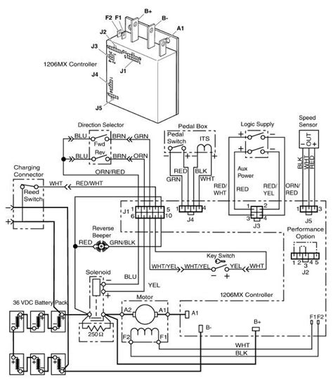 i need a wiring schematic for a 2002 ez go golf cart it shorts when i put the positive battery