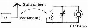 Wicklung Berechnen : rollspulen f r eigenbau antennentuner ~ Themetempest.com Abrechnung