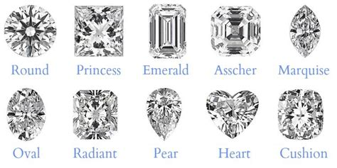 the ultimate diamond shapes guide how to save like a pro