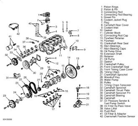 Chevy Cavalier Head Gasket Engine Mechanical Problem
