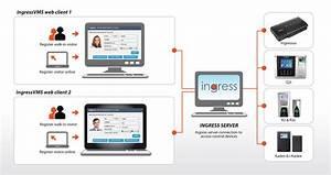 Fingertec Software  Ingress Vms