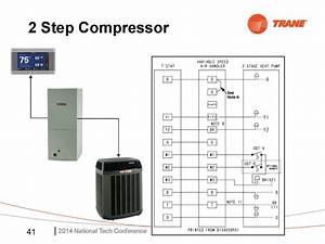 American Standard Compressor Wiring Diagram