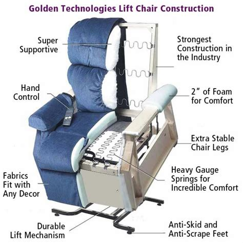 golden technologies relaxer pr 756 lift chair with