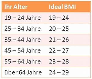 Bmi Berechnen Alter : body coach rechner ~ Themetempest.com Abrechnung