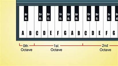 Keyboard Notes Learn Piano Noten Wikihow Note