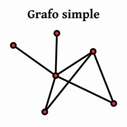Grafo Simple Svg Archivo Wikipedia Grafos Teoria
