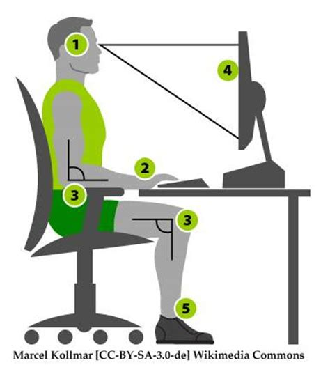 poste de travail ergonomique bureau un espace de travail ergonomique chez soi