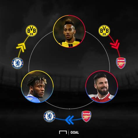 Deadline day: All the transfers as they happened | Goal.com