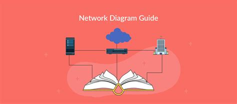Network Diagram Guide Learn How Draw Diagrams