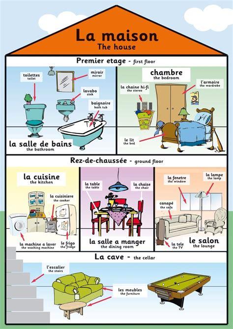 vocabulaire de la chambre the s catalog of ideas